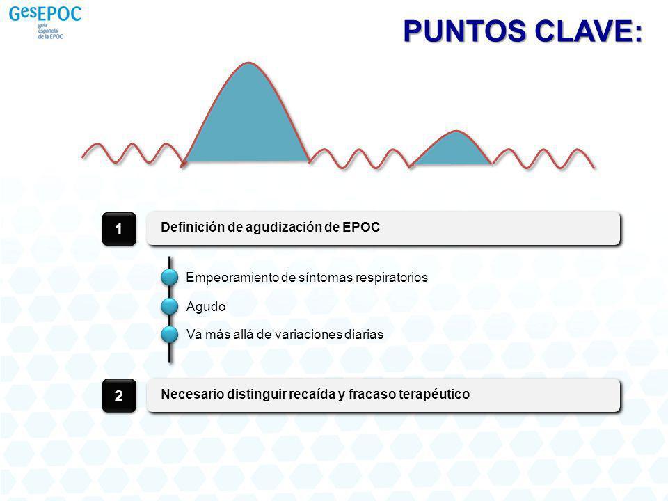 Empeoramiento de síntomas respiratorios Agudo Va más allá de variaciones diarias Definición de agudización de EPOC 1 Necesario distinguir recaída y fr