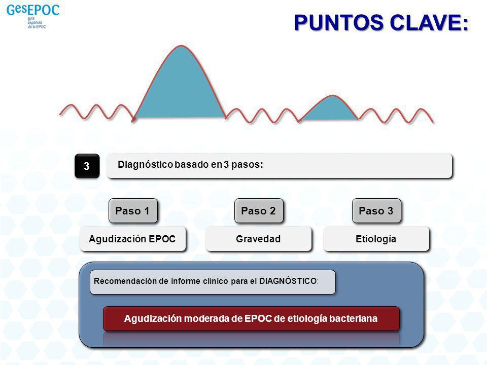 Diagnóstico basado en 3 pasos: 3 Agudización EPOC Paso 1 Gravedad Paso 2 Etiología Paso 3 PUNTOS CLAVE: Recomendación de informe clínico para el DIAGNÓSTICO: Agudización moderada de EPOC de etiología bacteriana