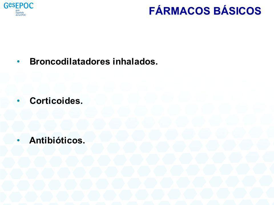 FÁRMACOS BÁSICOS Broncodilatadores inhalados. Corticoides. Antibióticos.