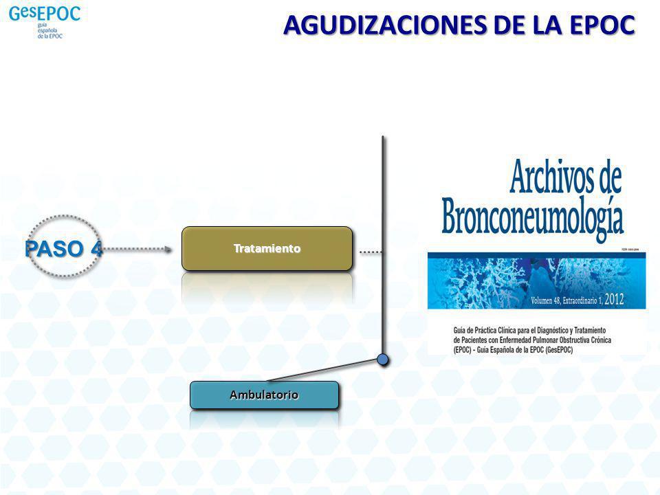 PASO 4 Tratamiento Ambulatorio AGUDIZACIONES DE LA EPOC