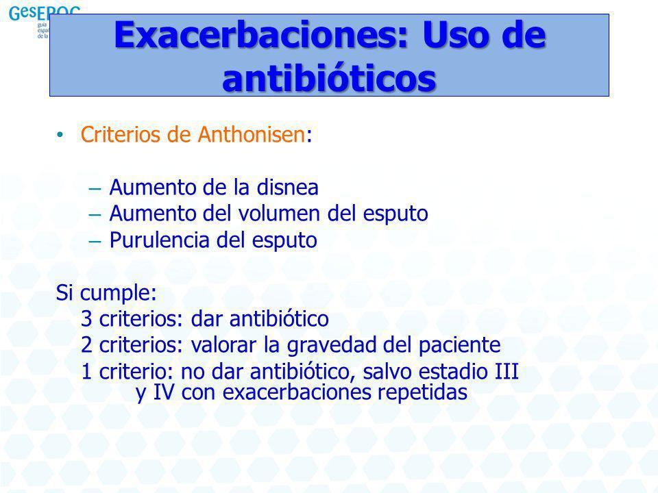 Exacerbaciones: Uso de antibióticos Criterios de Anthonisen: – Aumento de la disnea – Aumento del volumen del esputo – Purulencia del esputo Si cumple: 3 criterios: dar antibiótico 2 criterios: valorar la gravedad del paciente 1 criterio: no dar antibiótico, salvo estadio III y IV con exacerbaciones repetidas