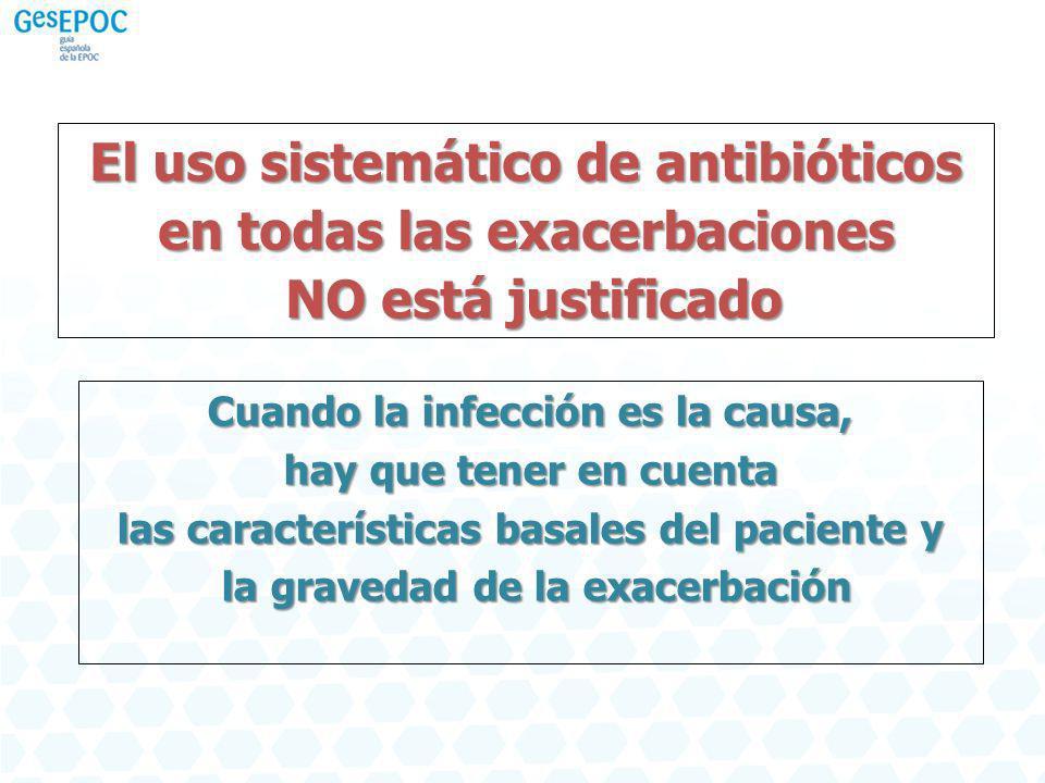 El uso sistemático de antibióticos en todas las exacerbaciones NO está justificado Cuando la infección es la causa, hay que tener en cuenta las características basales del paciente y la gravedad de la exacerbación la gravedad de la exacerbación