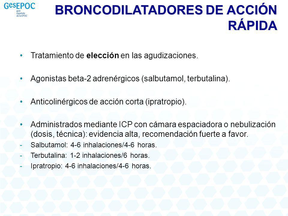 BRONCODILATADORES DE ACCIÓN RÁPIDA Tratamiento de elección en las agudizaciones.