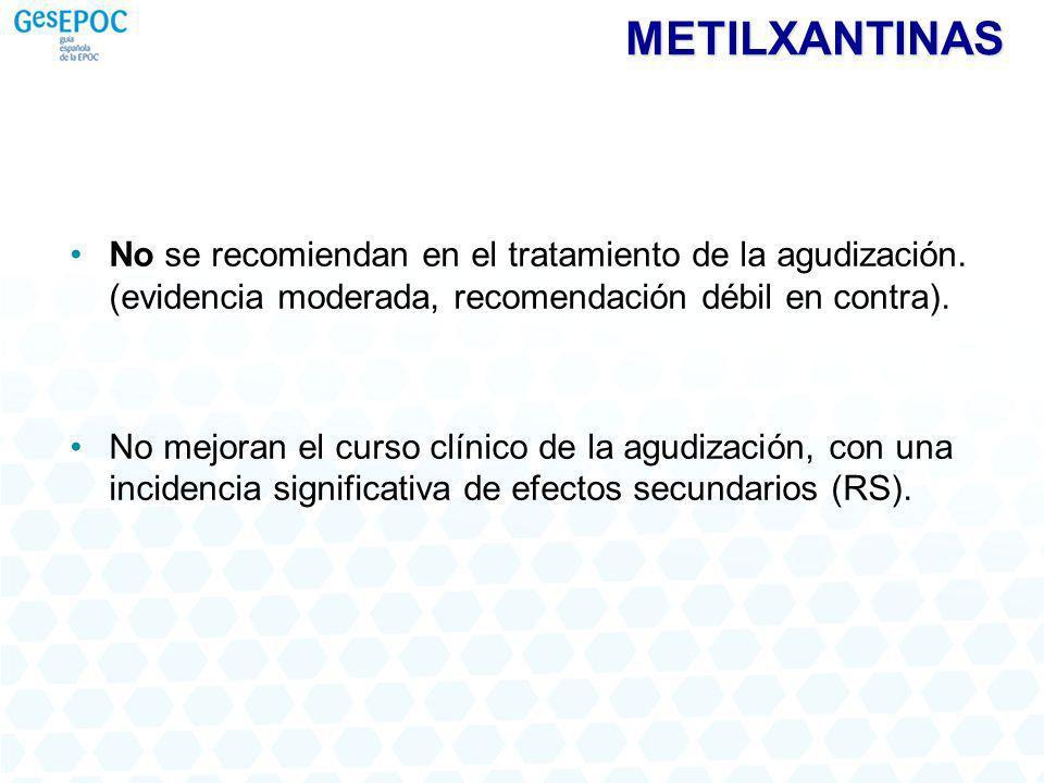 METILXANTINAS No se recomiendan en el tratamiento de la agudización. (evidencia moderada, recomendación débil en contra). No mejoran el curso clínico