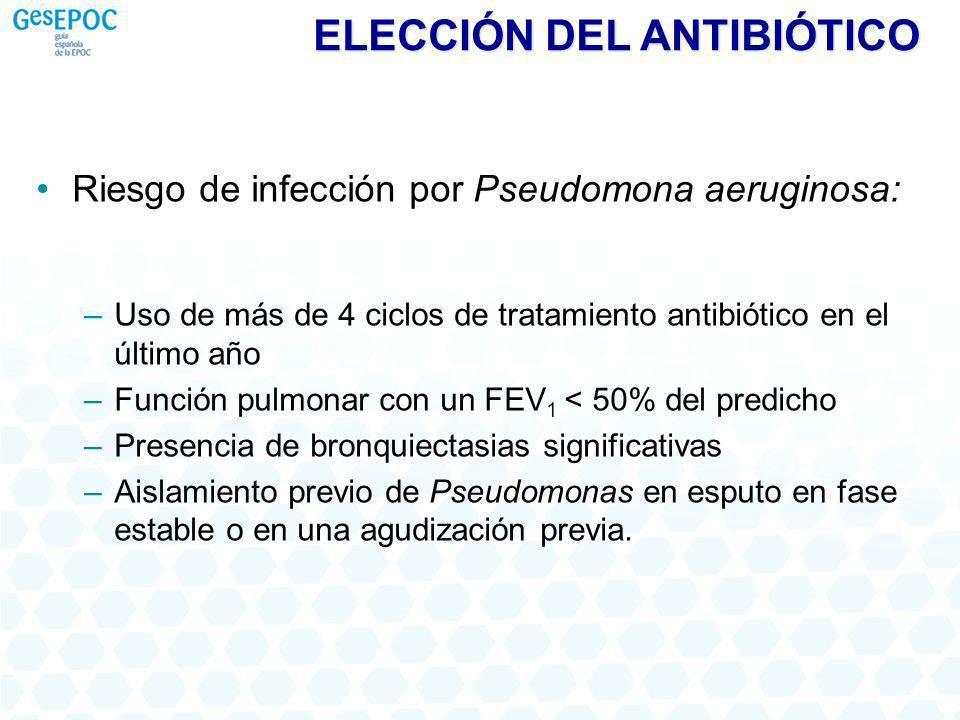 Riesgo de infección por Pseudomona aeruginosa: –Uso de más de 4 ciclos de tratamiento antibiótico en el último año –Función pulmonar con un FEV 1 < 50% del predicho –Presencia de bronquiectasias significativas –Aislamiento previo de Pseudomonas en esputo en fase estable o en una agudización previa.