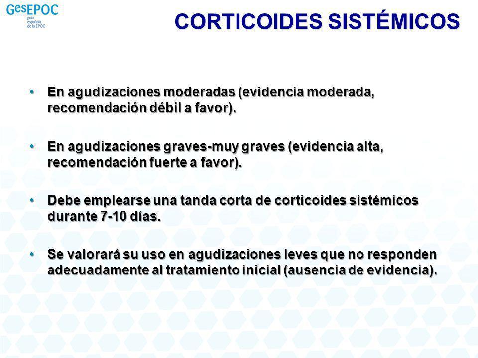 En agudizaciones moderadas (evidencia moderada, recomendación débil a favor).En agudizaciones moderadas (evidencia moderada, recomendación débil a fav
