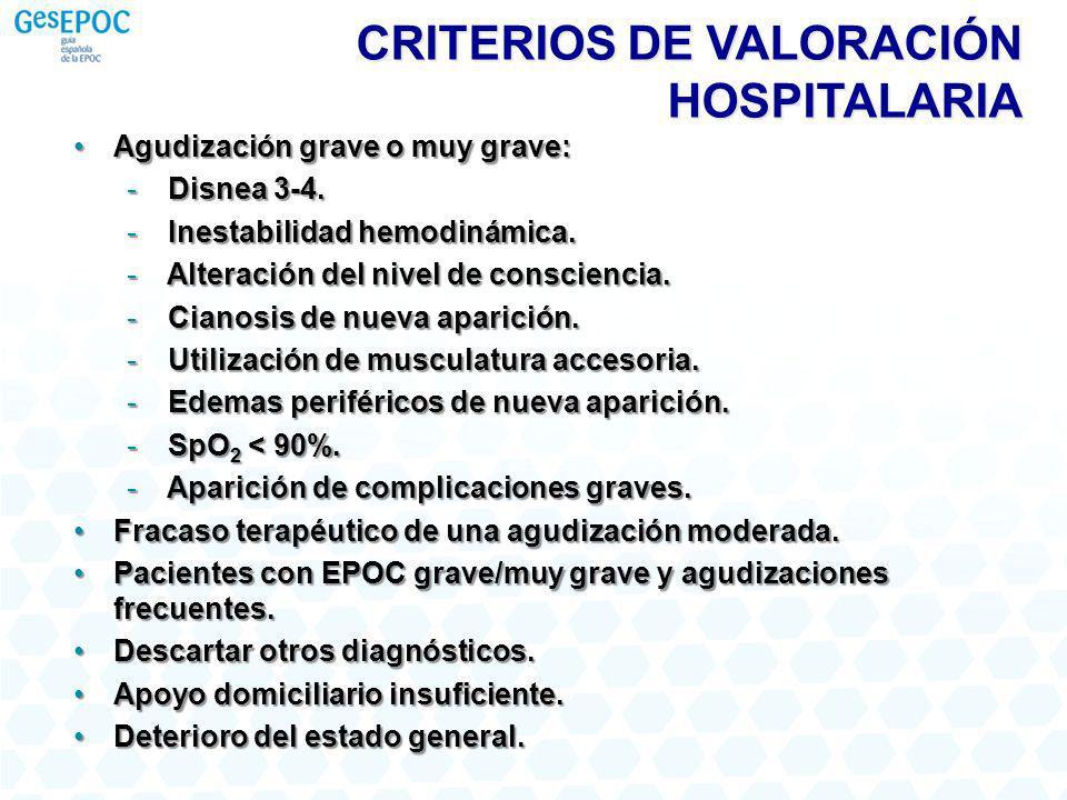 CRITERIOS DE VALORACIÓN HOSPITALARIA Agudización grave o muy grave:Agudización grave o muy grave: - Disnea 3-4. - Inestabilidad hemodinámica. - Altera