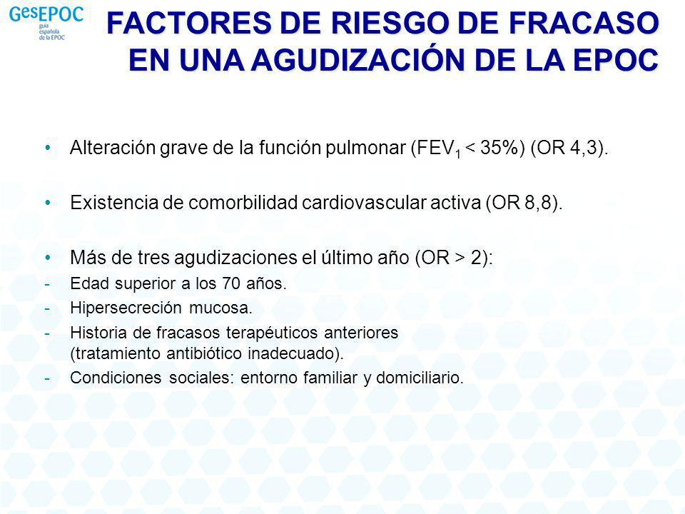 FACTORES DE RIESGO DE FRACASO EN UNA AGUDIZACIÓN DE LA EPOC Alteración grave de la función pulmonar (FEV 1 < 35%) (OR 4,3). Existencia de comorbilidad
