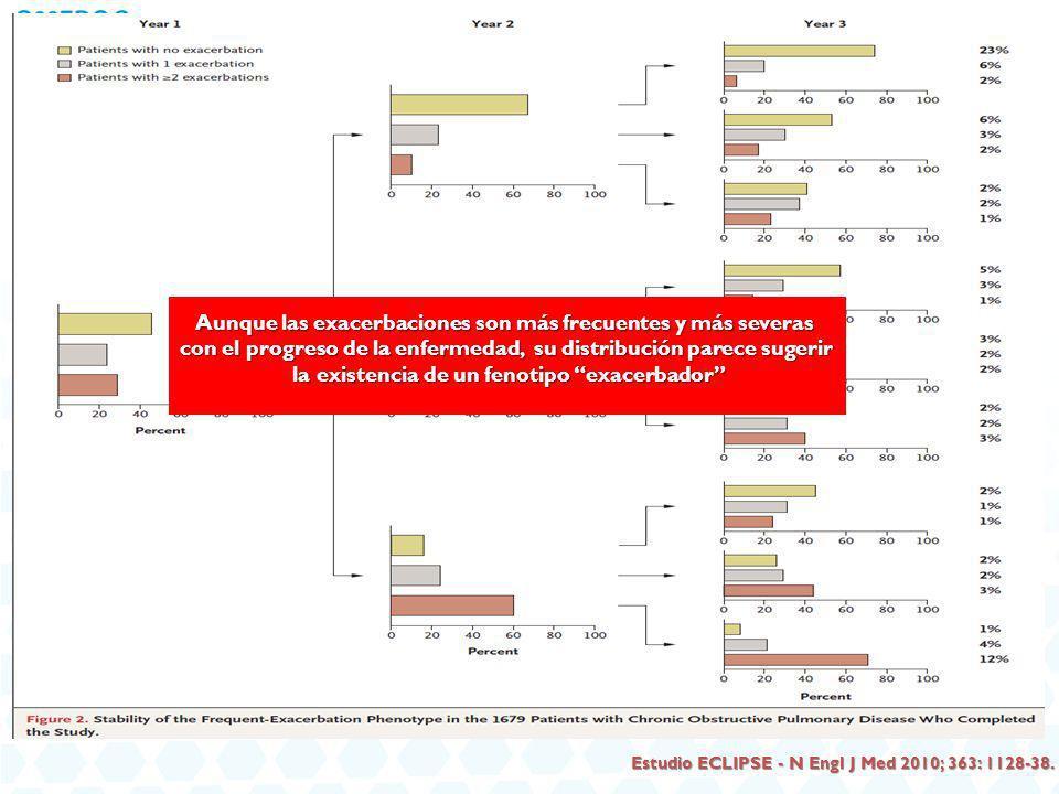 Estudio ECLIPSE - N Engl J Med 2010; 363: 1128-38. Aunque las exacerbaciones son más frecuentes y más severas con el progreso de la enfermedad, su dis