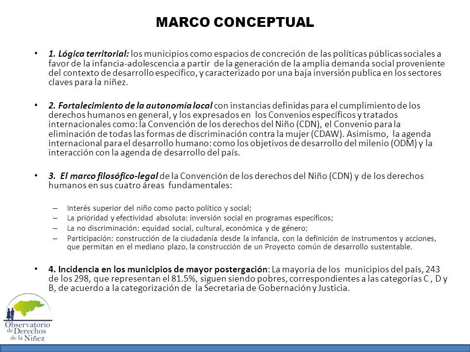 MARCO CONCEPTUAL 1. Lógica territorial: los municipios como espacios de concreción de las políticas públicas sociales a favor de la infancia-adolescen
