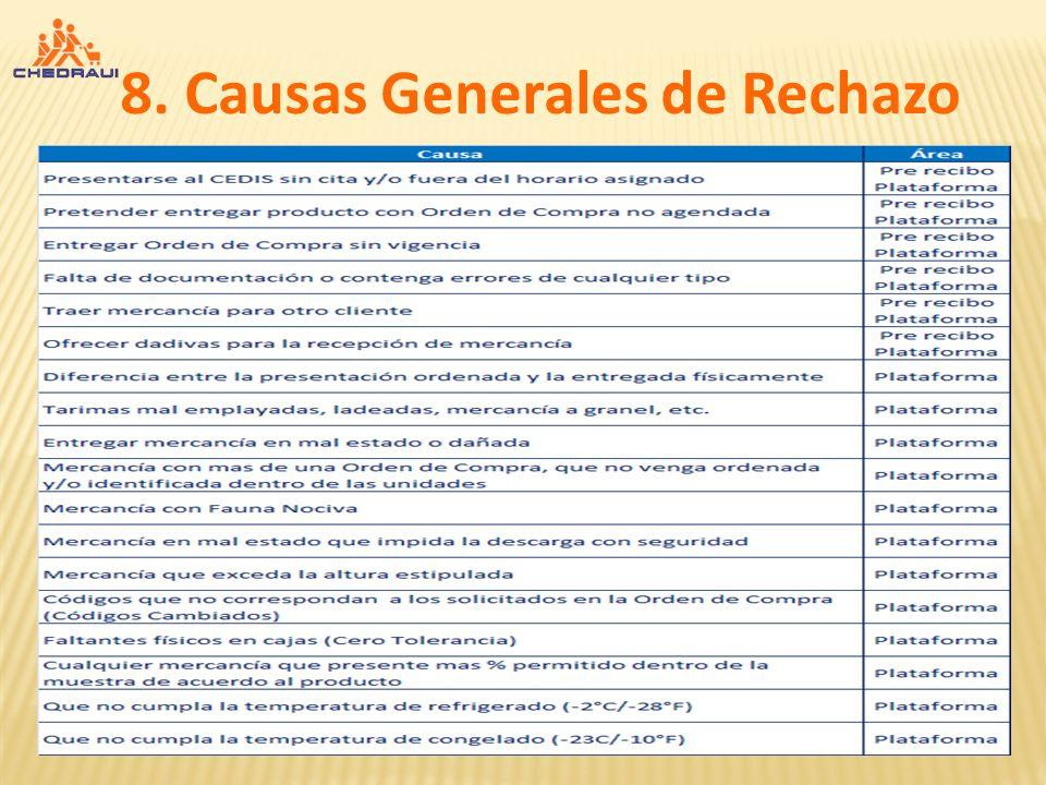 8. Causas Generales de Rechazo