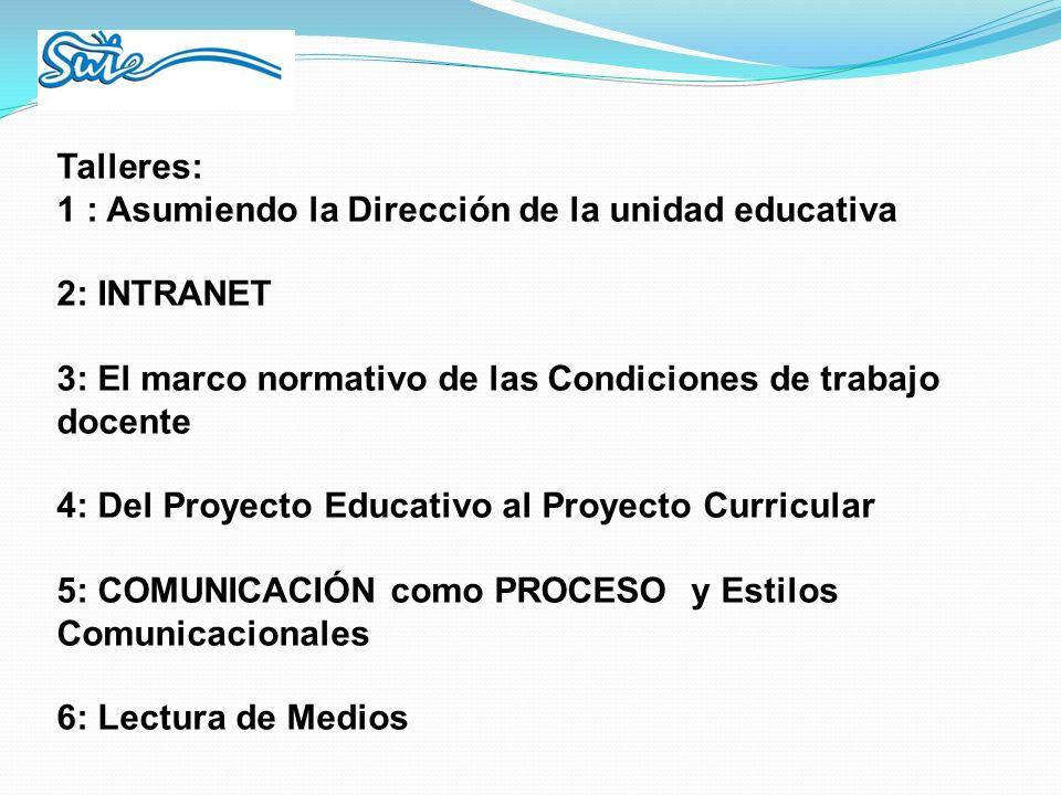 Talleres: 1 : Asumiendo la Dirección de la unidad educativa 2: INTRANET 3: El marco normativo de las Condiciones de trabajo docente 4: Del Proyecto Educativo al Proyecto Curricular 5: COMUNICACIÓN como PROCESO y Estilos Comunicacionales 6: Lectura de Medios