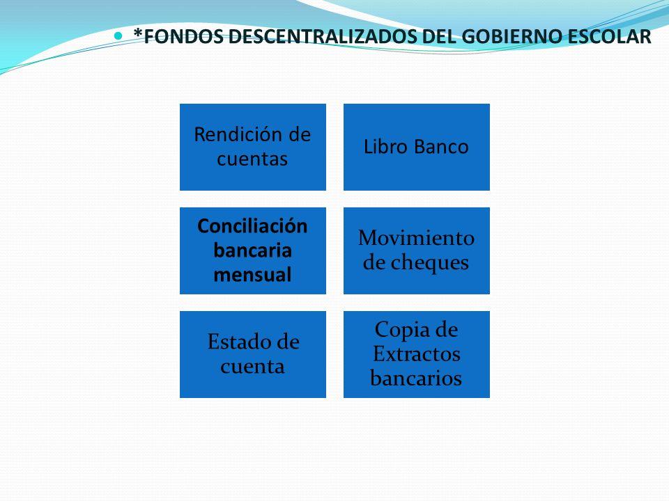 *FONDOS DESCENTRALIZADOS DEL GOBIERNO ESCOLAR Rendición de cuentas Libro Banco Conciliación bancaria mensual Movimiento de cheques Estado de cuenta Copia de Extractos bancarios