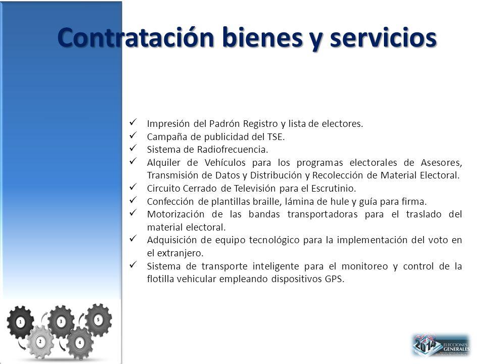 Contratación bienes y servicios Impresión del Padrón Registro y lista de electores.