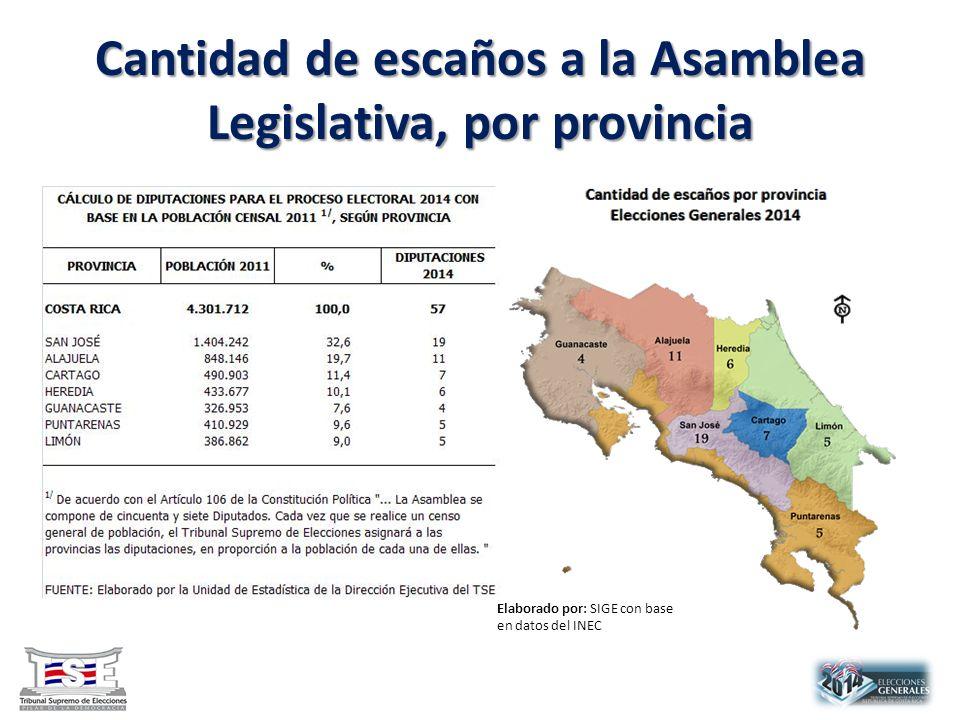 Cantidad de escaños a la Asamblea Legislativa, por provincia Elaborado por: SIGE con base en datos del INEC