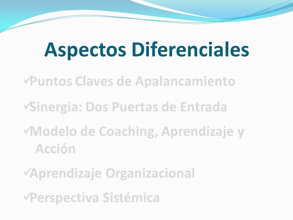Aspectos Diferenciales Puntos Claves de Apalancamiento Sinergia: Dos Puertas de Entrada Modelo de Coaching, Aprendizaje y Acción Aprendizaje Organizac