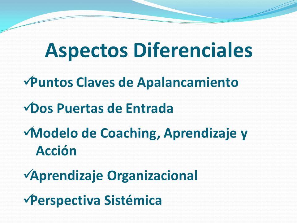 Aspectos Diferenciales Puntos Claves de Apalancamiento Sinergia: Dos Puertas de Entrada Modelo de Coaching, Aprendizaje y Acción Aprendizaje Organizacional Perspectiva Sistémica
