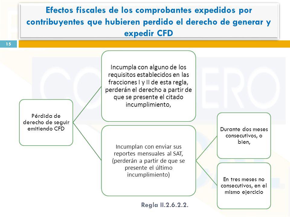Pérdida de derecho de seguir emitiendo CFD Incumpla con alguno de los requisitos establecidos en las fracciones I y II de esta regla, perderán el dere