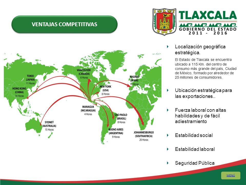 Localización geográfica estratégica. El Estado de Tlaxcala se encuentra ubicado a 115 Km. del centro de consumo más grande del país, Ciudad de México,