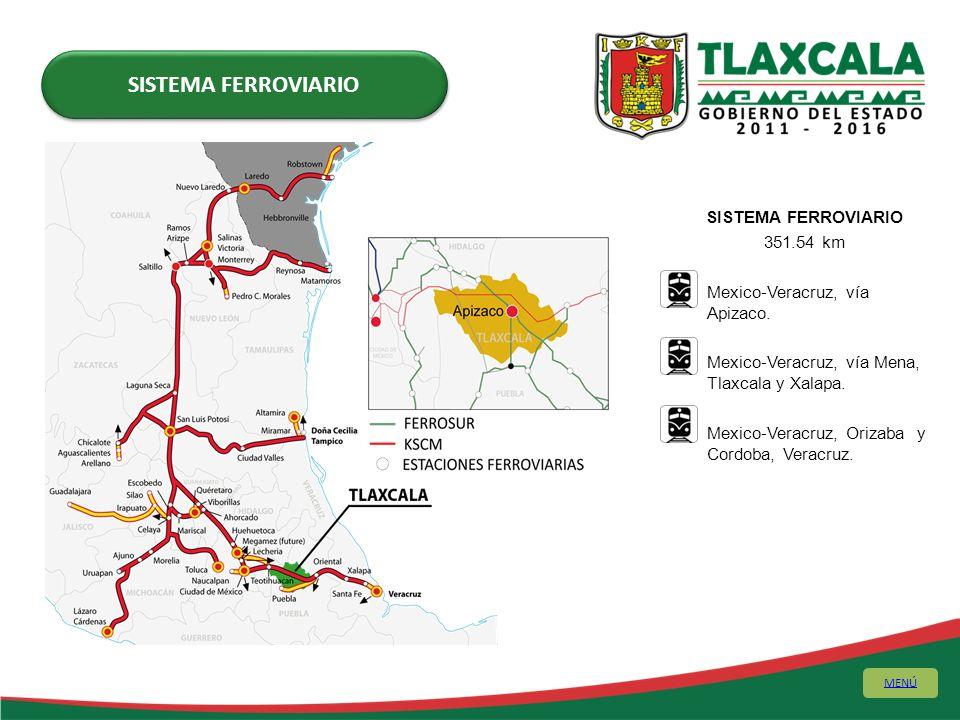 SISTEMA FERROVIARIO 351.54 km Mexico-Veracruz, vía Apizaco. Mexico-Veracruz, vía Mena, Tlaxcala y Xalapa. Mexico-Veracruz, Orizaba y Cordoba, Veracruz