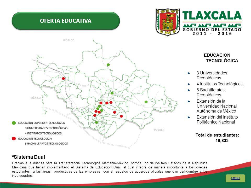 EDUCACIÓN TECNOLÓGICA 3 Universidades Tecnológicas 4 Institutos Tecnológicos, 5 Bachilleratos Tecnológicos Extensión de la Universidad Nacional Autóno