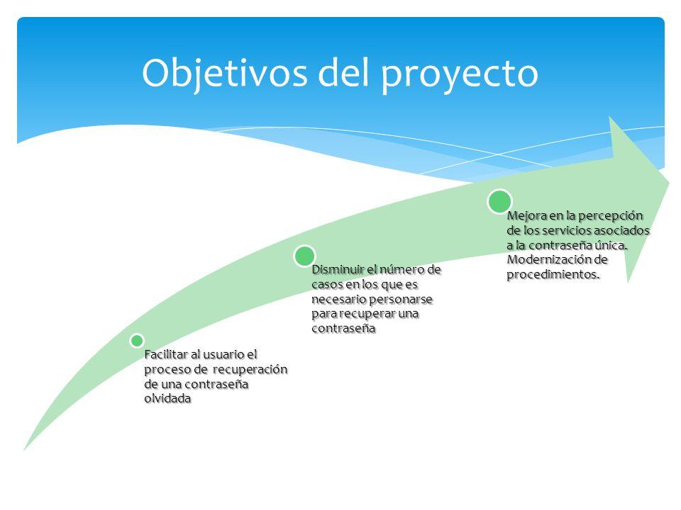 Facilitar al usuario el proceso de recuperación de una contraseña olvidada Disminuir el número de casos en los que es necesario personarse para recuperar una contraseña Mejora en la percepción de los servicios asociados a la contraseña única.