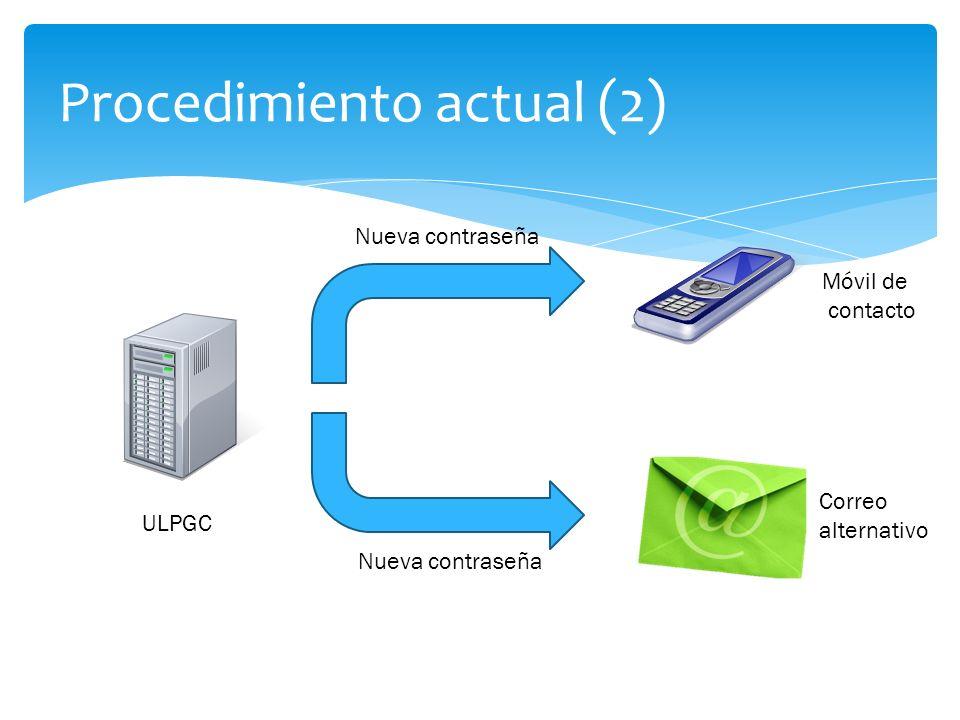 Procedimiento actual (2) ULPGC Nueva contraseña Correo alternativo Móvil de contacto
