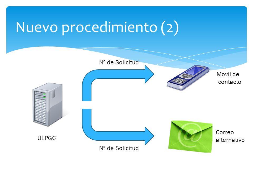 Nuevo procedimiento (2) ULPGC Nº de Solicitud Correo alternativo Móvil de contacto