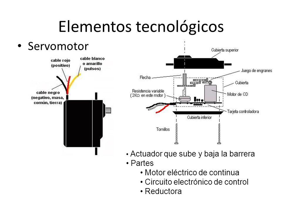 Elementos tecnológicos Servomotor Actuador que sube y baja la barrera Partes Motor eléctrico de continua Circuito electrónico de control Reductora