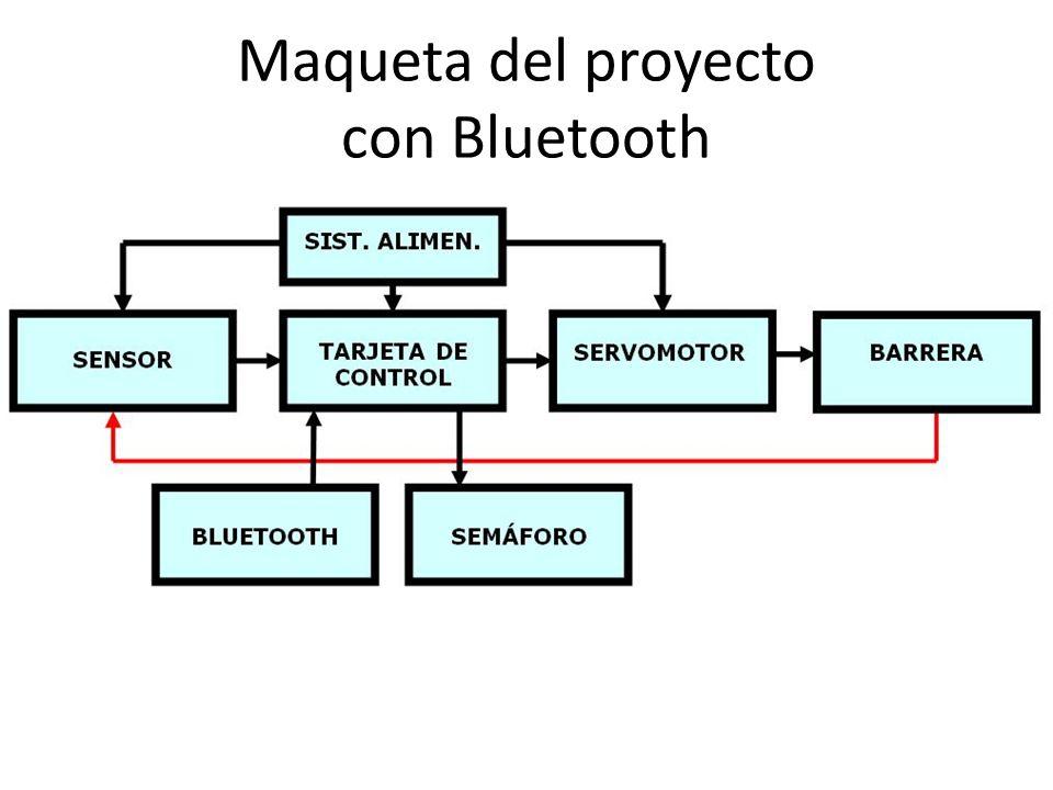 Maqueta del proyecto con Bluetooth Diagrama de bloques