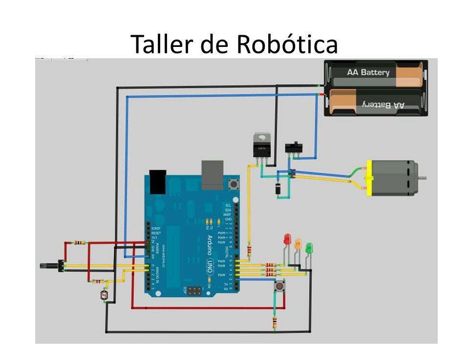 Elementos tecnológicos Actividad Sensor de infrarrojos (IR)