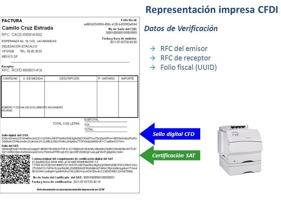 Sello digital CFD Certificación SAT Datos de Verificación RFC del emisor RFC de receptor Folio fiscal (UUID) Representación impresa CFDI