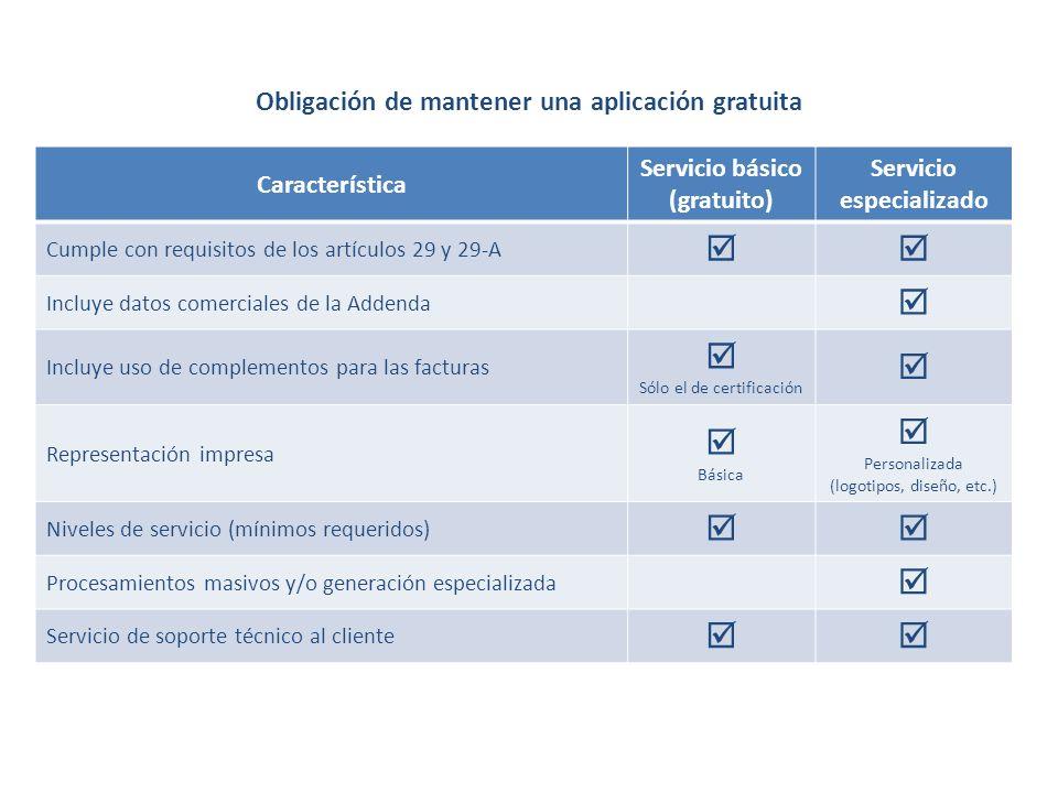 Facturación Electrónica Obligación de mantener una aplicación gratuita Característica Servicio básico (gratuito) Servicio especializado Cumple con req