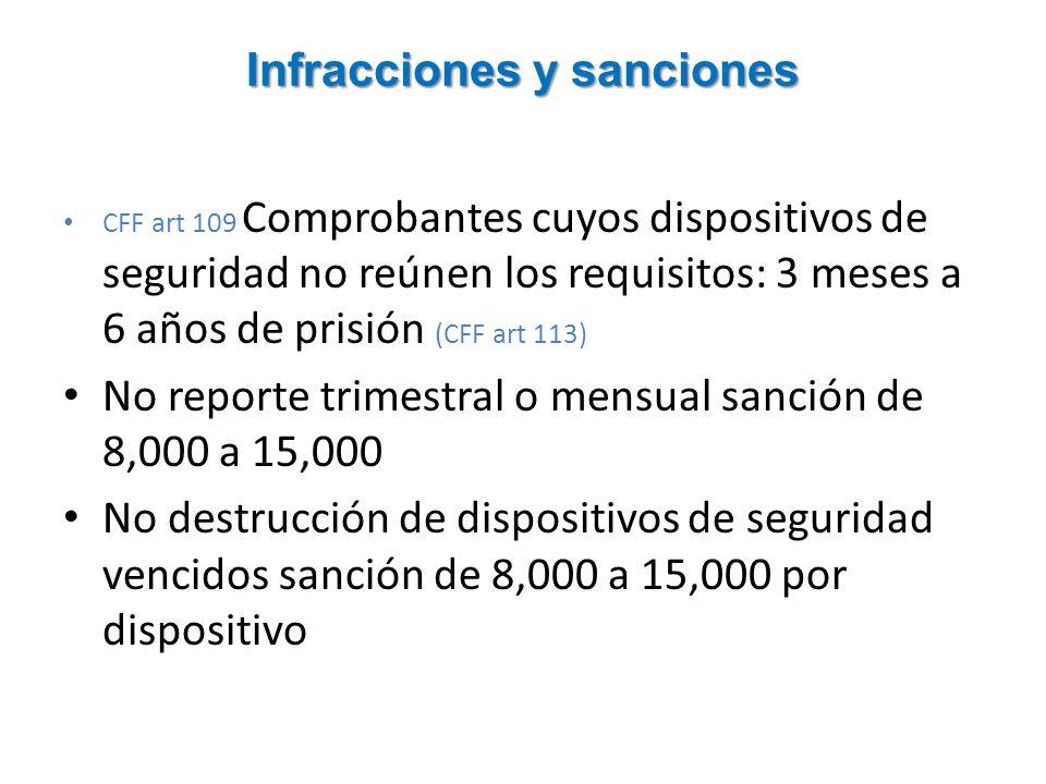 Infracciones y sanciones CFF art 109 Comprobantes cuyos dispositivos de seguridad no reúnen los requisitos: 3 meses a 6 años de prisión (CFF art 113)