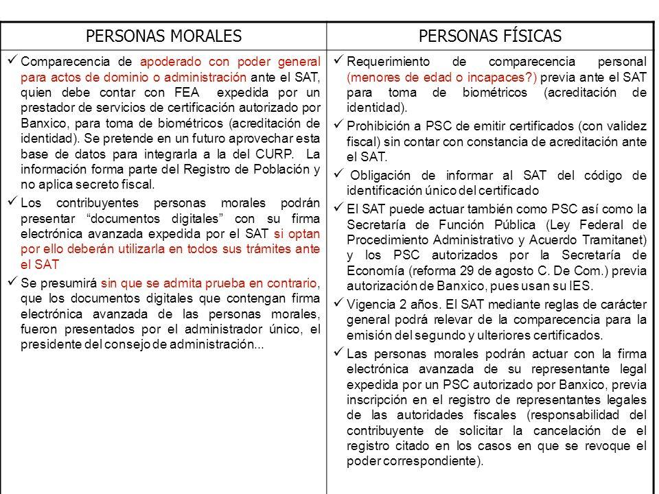 PERSONAS MORALESPERSONAS FÍSICAS Comparecencia de apoderado con poder general para actos de dominio o administración ante el SAT, quien debe contar co