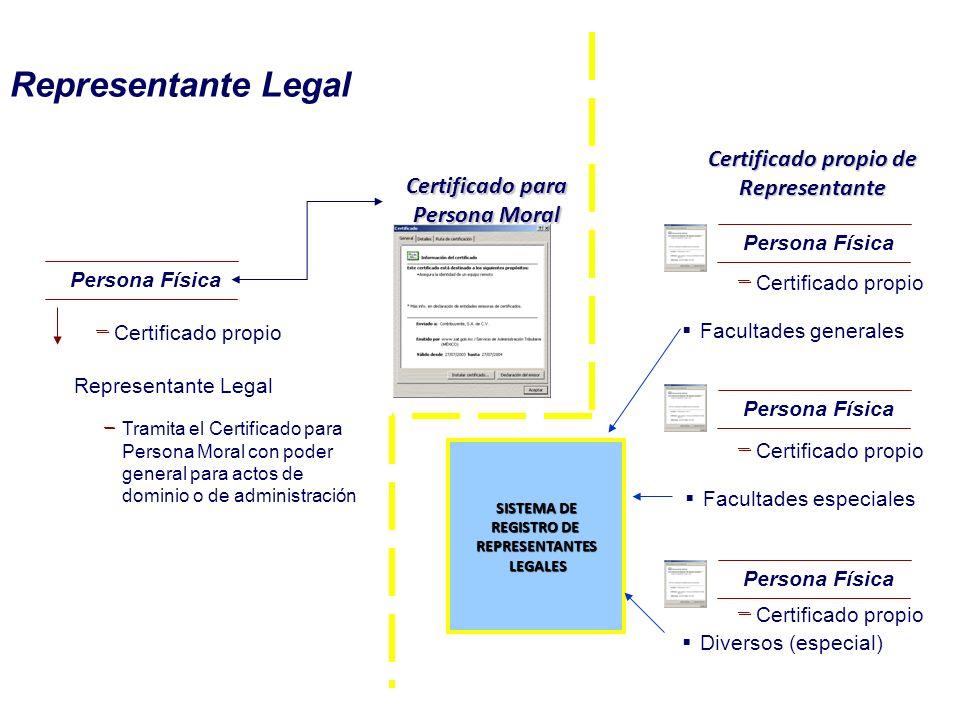 Representante Legal Persona Física – Certificado propio Representante Legal – Tramita el Certificado para Persona Moral con poder general para actos d
