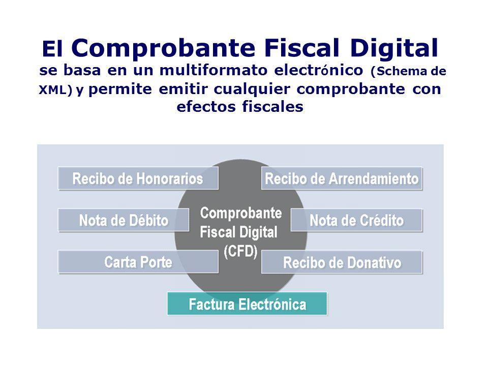 Otras facilidades para Factura en papel 1.Facturas en papel impresas hasta 2010: seguirán siendo válidas hasta que concluyan su vigencia, no importa ingresos ni montos de operación.