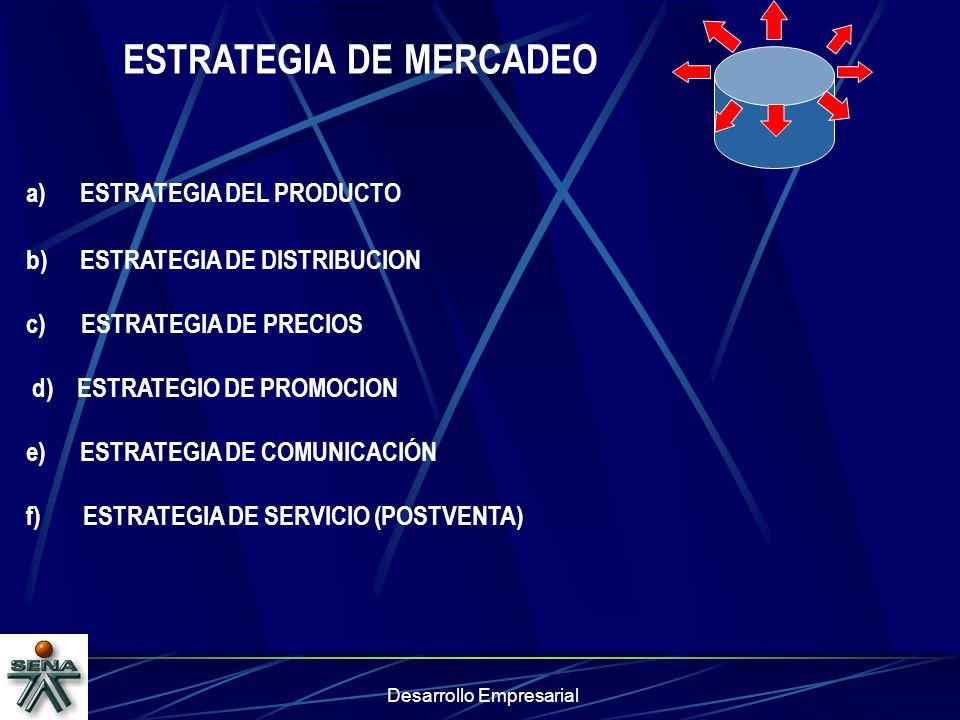 Desarrollo Empresarial ESTRATEGIA DE MERCADEO a) ESTRATEGIA DEL PRODUCTO b) ESTRATEGIA DE DISTRIBUCION c) ESTRATEGIA DE PRECIOS d) ESTRATEGIO DE PROMO