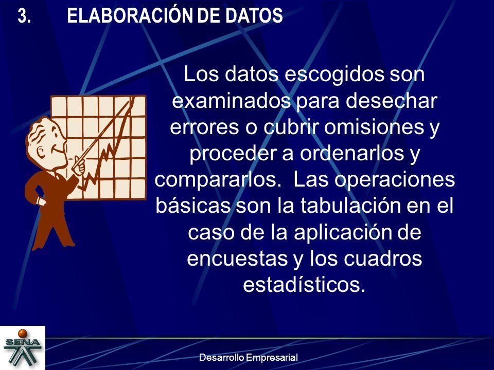 Desarrollo Empresarial 3.ELABORACIÓN DE DATOS Los datos escogidos son examinados para desechar errores o cubrir omisiones y proceder a ordenarlos y co