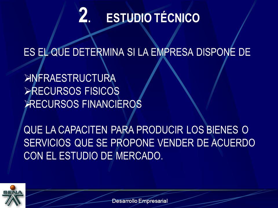 Desarrollo Empresarial 2.ESTUDIO TÉCNICO ES EL QUE DETERMINA SI LA EMPRESA DISPONE DE INFRAESTRUCTURA RECURSOS FISICOS RECURSOS FINANCIEROS QUE LA CAP