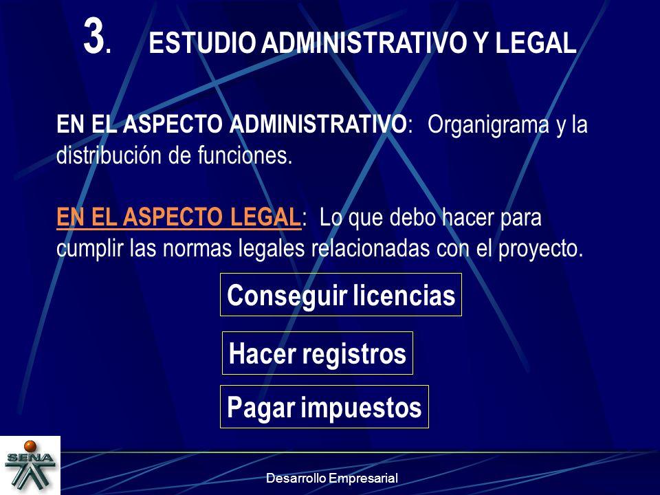 Desarrollo Empresarial 3.ESTUDIO ADMINISTRATIVO Y LEGAL EN EL ASPECTO ADMINISTRATIVO : Organigrama y la distribución de funciones. EN EL ASPECTO LEGAL
