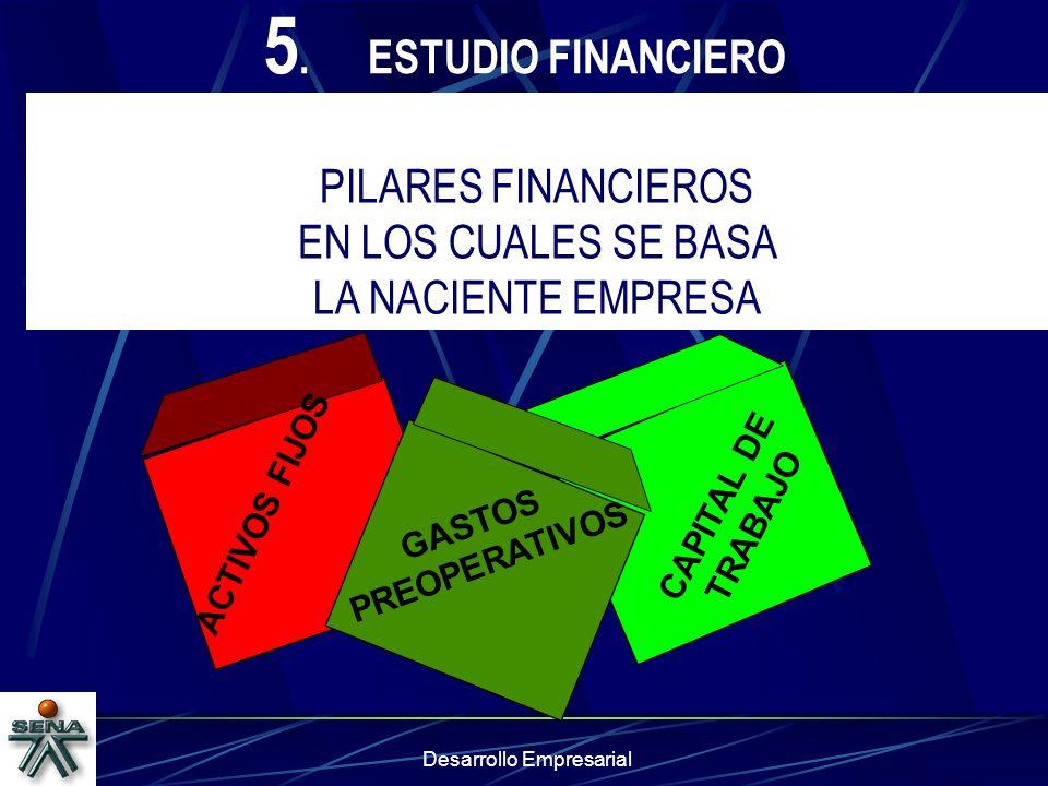 Desarrollo Empresarial 5.ESTUDIO FINANCIERO PILARES FINANCIEROS EN LOS CUALES SE BASA LA NACIENTE EMPRESA ACTIVOS FIJOS CAPITAL DE TRABAJO GASTOS PREO