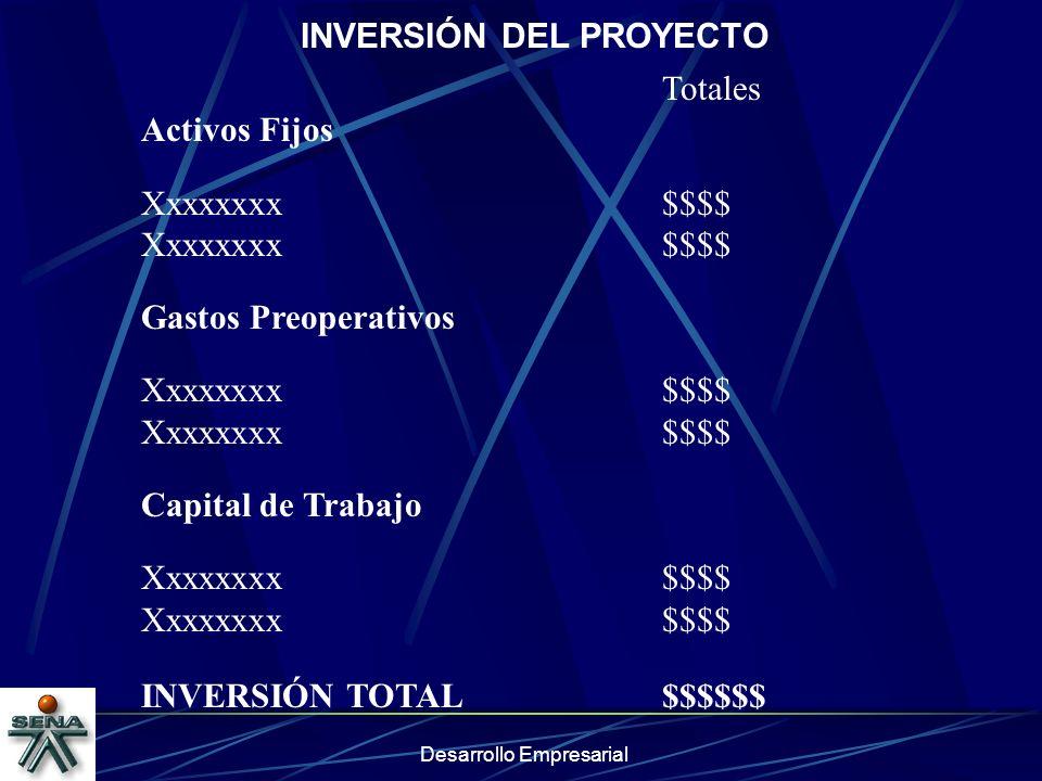 Desarrollo Empresarial INVERSIÓN DEL PROYECTO Totales Activos Fijos Xxxxxxxx$$$$ Gastos Preoperativos Xxxxxxxx$$$$ Capital de Trabajo Xxxxxxxx$$$$ INV