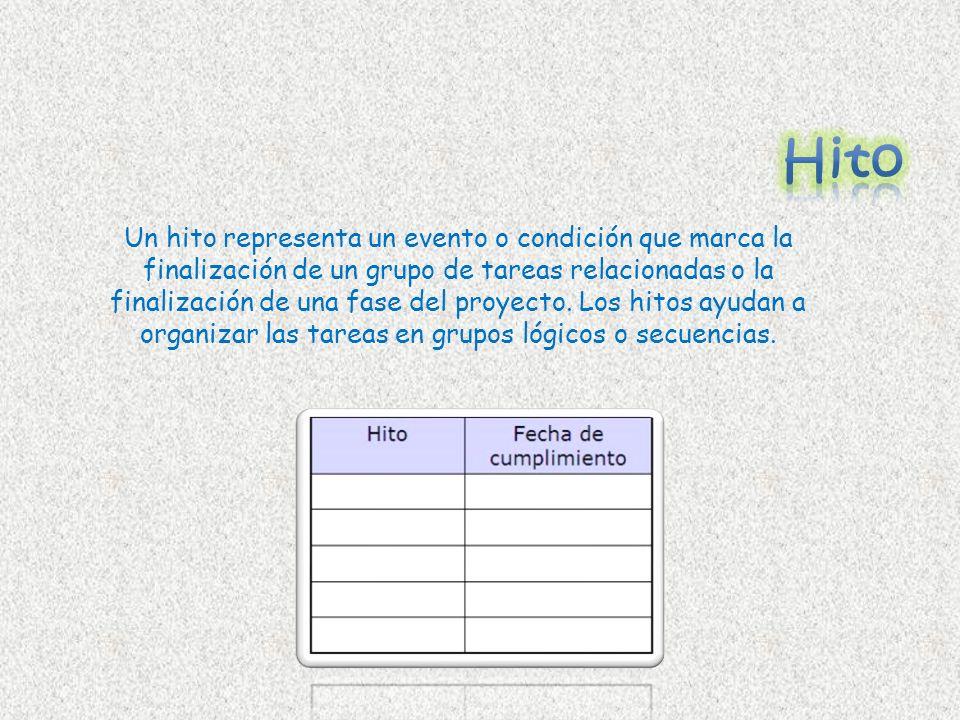 Un hito representa un evento o condición que marca la finalización de un grupo de tareas relacionadas o la finalización de una fase del proyecto. Los