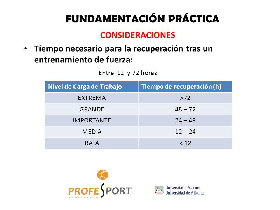 FUNDAMENTACIÓN PRÁCTICA CONSIDERACIONES Fases lógicas para un programa de fuerza: Fase I : Hipertrofia / Adaptación anatómica Fase II: Fuerza Fase III