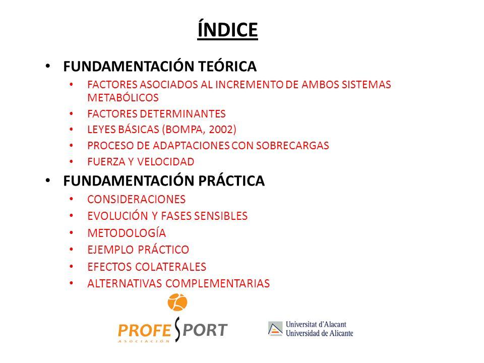FUNDAMENTACIÓN TEÓRICA FACTORES ASOCIADOS AL INCREMENTO DE AMBOS SISTEMAS METABÓLICOS FACTORES DETERMINANTES LEYES BÁSICAS (BOMPA, 2002) PROCESO DE ADAPTACIONES CON SOBRECARGAS FUERZA Y VELOCIDAD FUNDAMENTACIÓN PRÁCTICA CONSIDERACIONES EVOLUCIÓN Y FASES SENSIBLES METODOLOGÍA EJEMPLO PRÁCTICO EFECTOS COLATERALES ALTERNATIVAS COMPLEMENTARIAS ÍNDICE