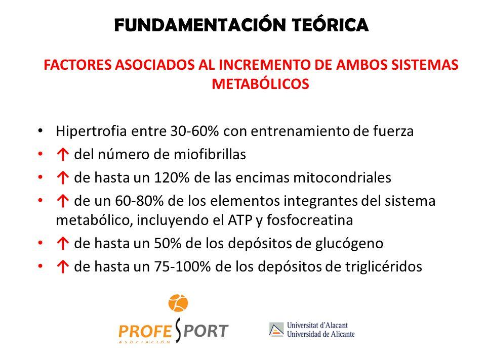 FUNDAMENTACIÓN TEÓRICA FACTORES ASOCIADOS AL INCREMENTO DE AMBOS SISTEMAS METABÓLICOS FACTORES DETERMINANTES LEYES BÁSICAS (BOMPA, 2002) PROCESO DE AD
