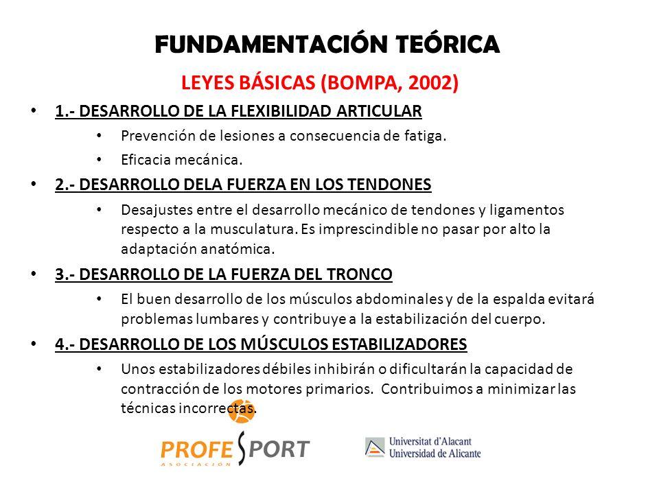 FUNDAMENTACIÓN TEÓRICA LEYES BÁSICAS (BOMPA, 2002) 1.- DESARROLLO DE LA FLEXIBILIDAD ARTICULAR Prevención de lesiones a consecuencia de fatiga.