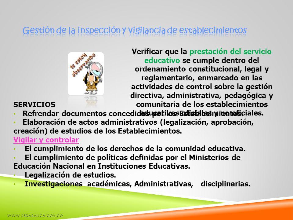 Verificar que la prestación del servicio educativo se cumple dentro del ordenamiento constitucional, legal y reglamentario, enmarcado en las actividad