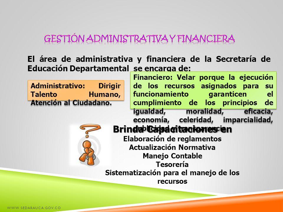 El área de administrativa y financiera de la Secretaría de Educación Departamental se encarga de: Brinda Capacitaciones en Elaboración de reglamentos